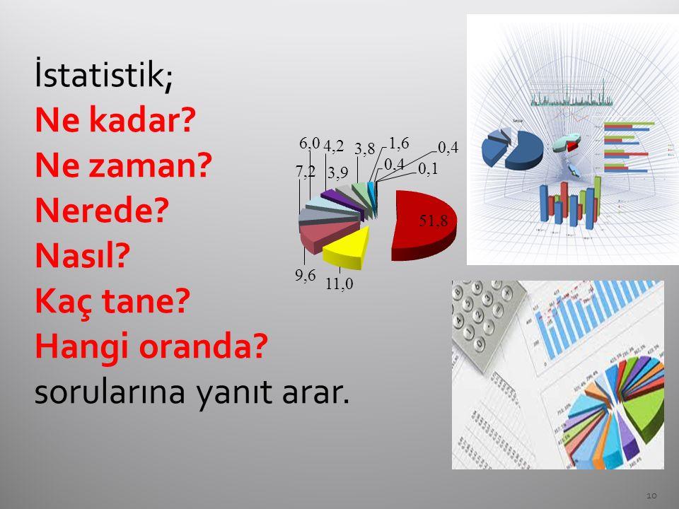 İstatistik; Ne kadar? Ne zaman? Nerede? Nasıl? Kaç tane? Hangi oranda? sorularına yanıt arar. 10