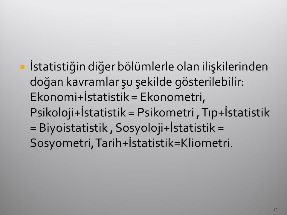  İstatistiğin diğer bölümlerle olan ilişkilerinden doğan kavramlar şu şekilde gösterilebilir: Ekonomi+İstatistik = Ekonometri, Psikoloji+İstatistik = Psikometri, Tıp+İstatistik = Biyoistatistik, Sosyoloji+İstatistik = Sosyometri, Tarih+İstatistik=Kliometri.