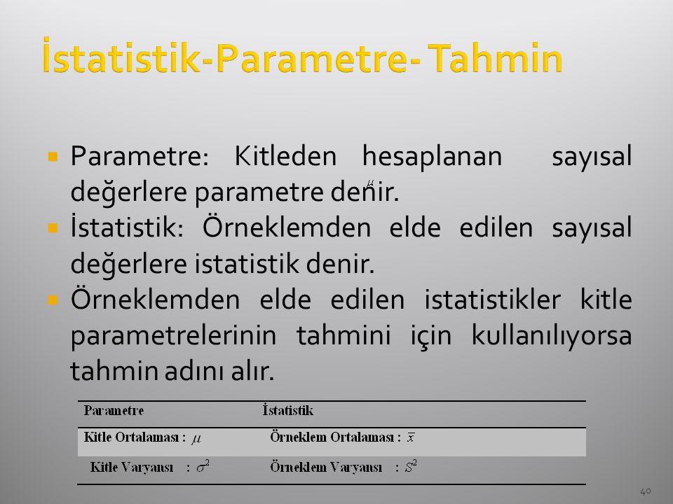  Parametre: Kitleden hesaplanan sayısal değerlere parametre denir.
