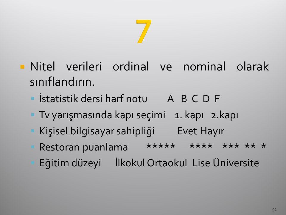  Nitel verileri ordinal ve nominal olarak sınıflandırın.