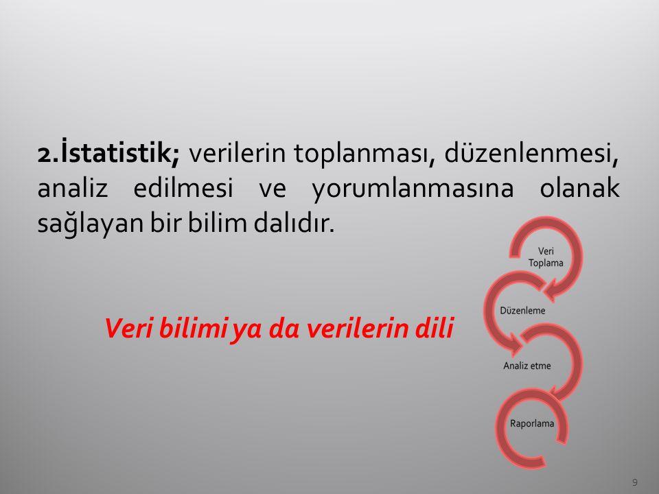 2.İstatistik; verilerin toplanması, düzenlenmesi, analiz edilmesi ve yorumlanmasına olanak sağlayan bir bilim dalıdır.