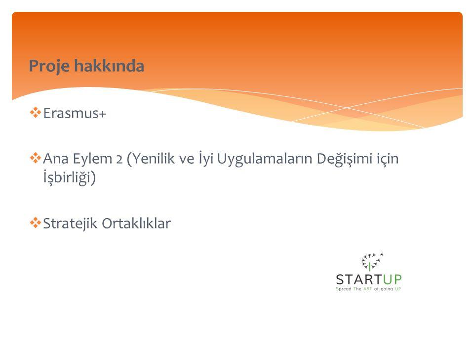 Proje ortakları:  AKETH (Yunanistan-Başvuran Kurum)  TDM 2000 (İtalya)  UNIVERSITATEA PETRU MAIOR (Romanya)  SPEGC (İspanya)  İstanbul Valiliği (Türkiye)  STEP Institut (Slovenya)  INOVA+ (Portekiz)