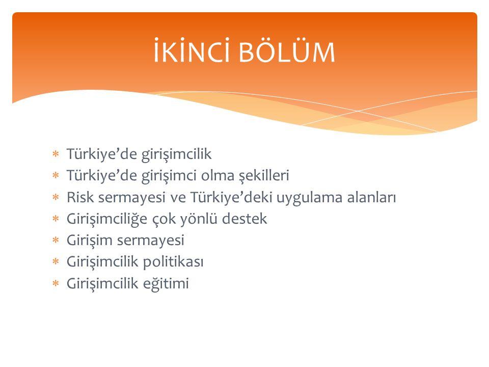 İKİNCİ BÖLÜM  Türkiye'de girişimcilik  Türkiye'de girişimci olma şekilleri  Risk sermayesi ve Türkiye'deki uygulama alanları  Girişimciliğe çok yönlü destek  Girişim sermayesi  Girişimcilik politikası  Girişimcilik eğitimi