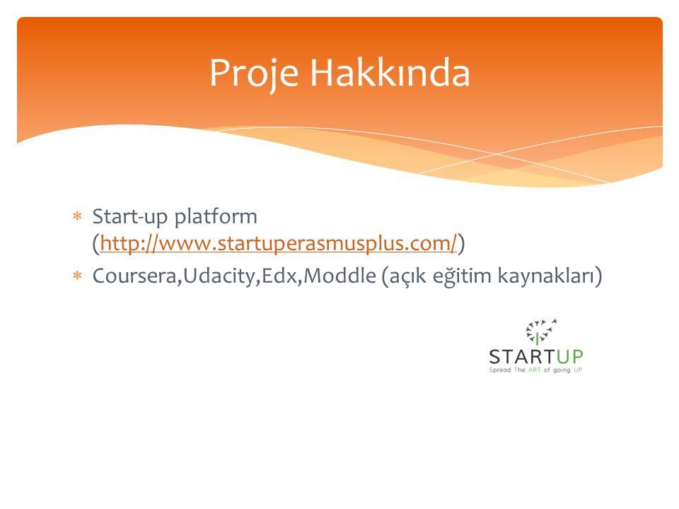  Start-up platform (http://www.startuperasmusplus.com/)http://www.startuperasmusplus.com/  Coursera,Udacity,Edx,Moddle (açık eğitim kaynakları) Proje Hakkında