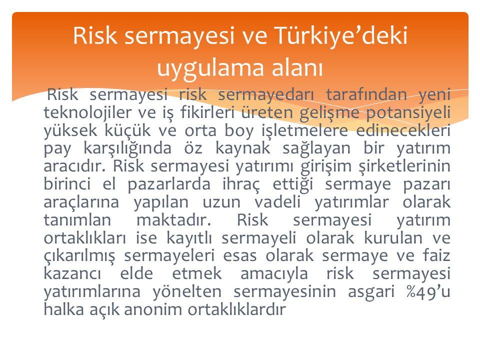 Risk sermayesi ve Türkiye'deki uygulama alanı Risk sermayesi risk sermayedarı tarafından yeni teknolojiler ve iş fikirleri üreten gelişme potansiyeli yüksek küçük ve orta boy işletmelere edinecekleri pay karşılığında öz kaynak sağlayan bir yatırım aracıdır.