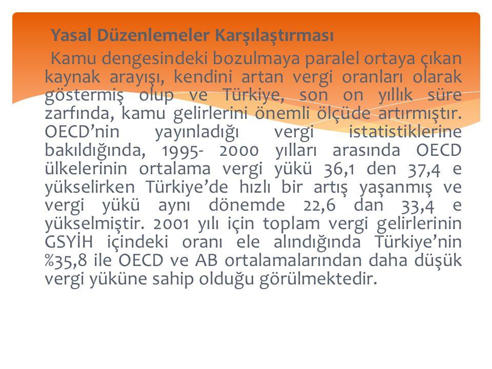 Yasal Düzenlemeler Karşılaştırması Kamu dengesindeki bozulmaya paralel ortaya çıkan kaynak arayışı, kendini artan vergi oranları olarak göstermiş olup ve Türkiye, son on yıllık süre zarfında, kamu gelirlerini önemli ölçüde artırmıştır.
