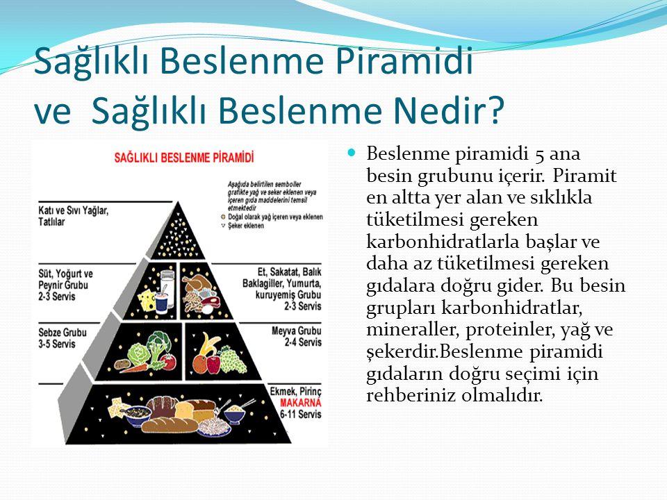Sağlıklı Beslenme Piramidi ve Sağlıklı Beslenme Nedir? Beslenme piramidi 5 ana besin grubunu içerir. Piramit en altta yer alan ve sıklıkla tüketilmesi