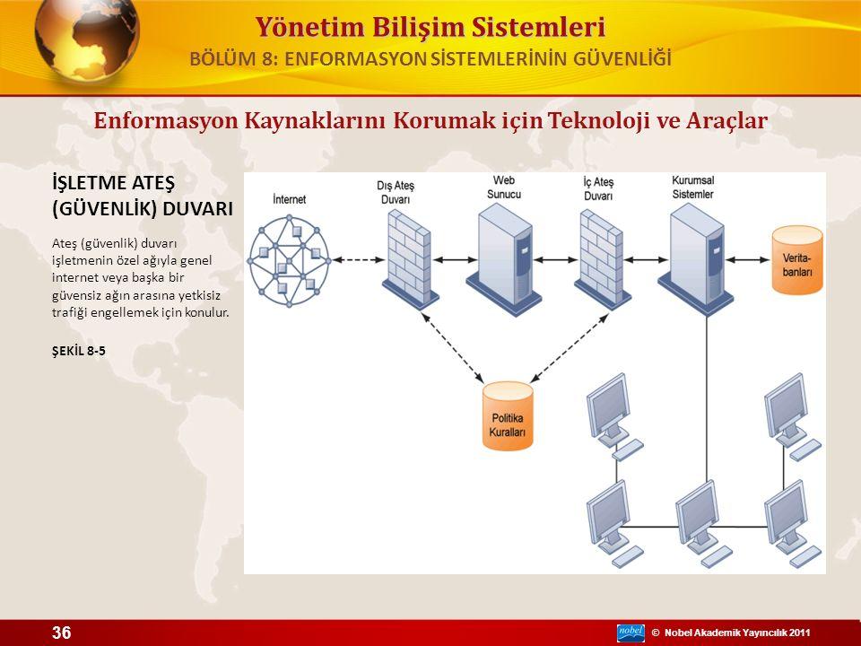 © Nobel Akademik Yayıncılık 2011 Yönetim Bilişim Sistemleri Saldırı algılama sistemleri: – Saldırganların algılanması veya engellenmesi için işletme ağının en zayıf noktaları veya hareketli kısımlarına yerleşmiş sürekli izleme araçları sağlar – Saldırıları faaliyet halindeyken yakalamak için olayları gerçekleşirken inceler Virüs ve casus yazılım önleyici yazılımlar: – Bilgisayar virüslerin varlığına karşı bilgisayar sistemlerini ve sürücülerini kontrol eder, genelde virüsü temizler – Sürekli güncelleme gerekir Birleşik tehdit yönetimi (BTY) sistemleri 37 BÖLÜM 8: ENFORMASYON SİSTEMLERİNİN GÜVENLİĞİ Enformasyon Kaynaklarını Korumak için Teknoloji ve Araçlar