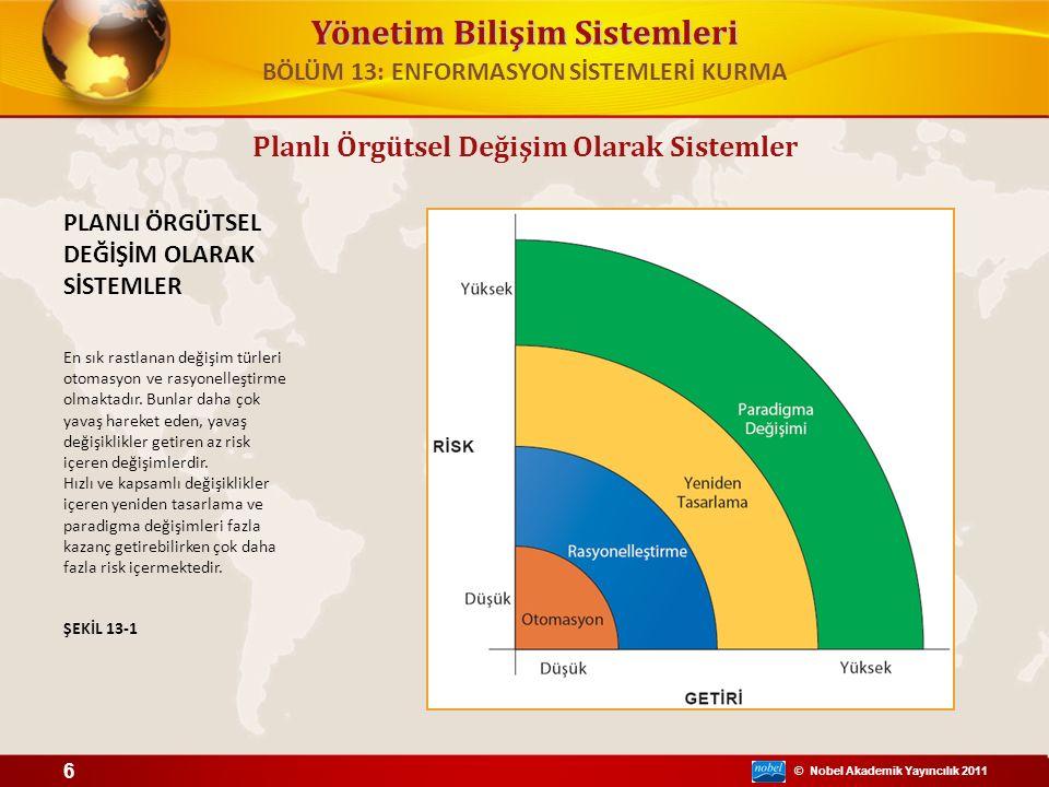 © Nobel Akademik Yayıncılık 2011 Yönetim Bilişim Sistemleri Sistem Geliştirmeye Genel Bakış BÖLÜM 13: ENFORMASYON SİSTEMLERİ KURMA 17