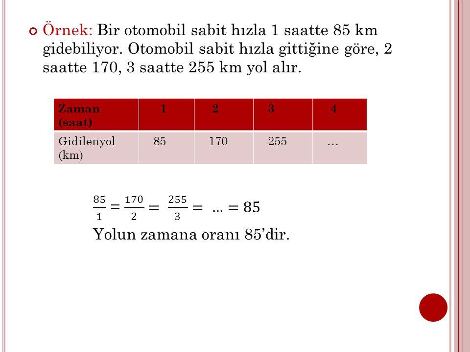 Zaman (saat) 1 2 3 4 Gidilenyol (km) 85 170 255 …