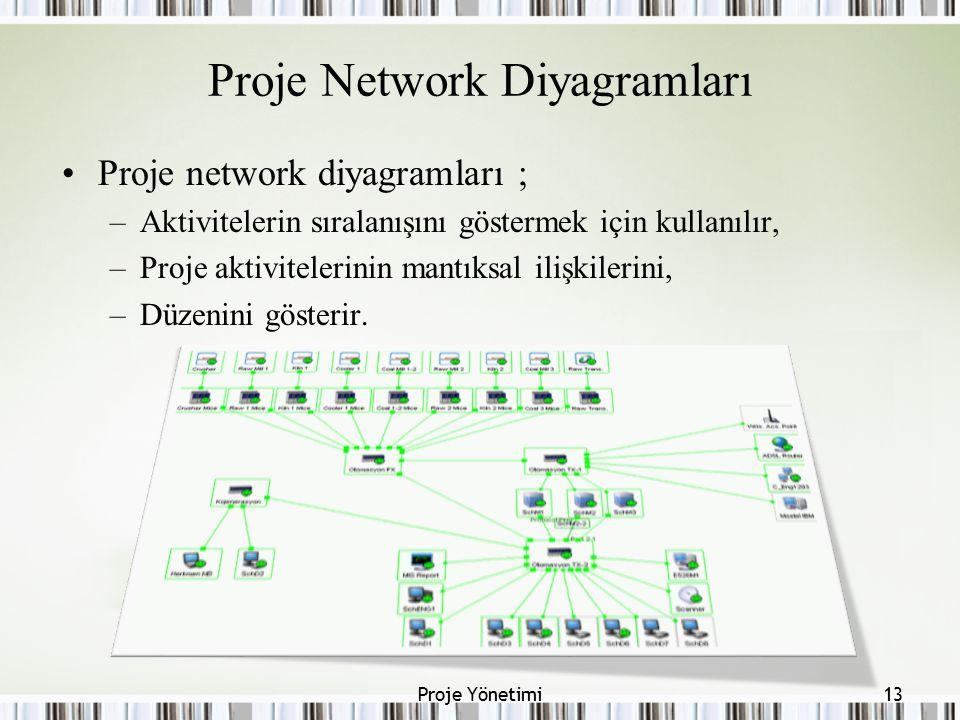 Proje Network Diyagramları Proje network diyagramları ; –Aktivitelerin sıralanışını göstermek için kullanılır, –Proje aktivitelerinin mantıksal ilişki