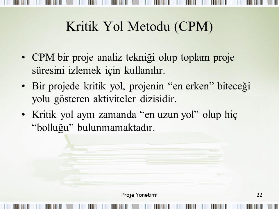 """Kritik Yol Metodu (CPM) CPM bir proje analiz tekniği olup toplam proje süresini izlemek için kullanılır. Bir projede kritik yol, projenin """"en erken"""" b"""