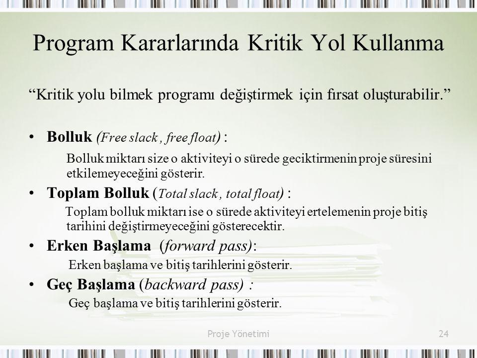 """Program Kararlarında Kritik Yol Kullanma """"Kritik yolu bilmek programı değiştirmek için fırsat oluşturabilir."""" Bolluk ( Free slack, free float ) : Boll"""