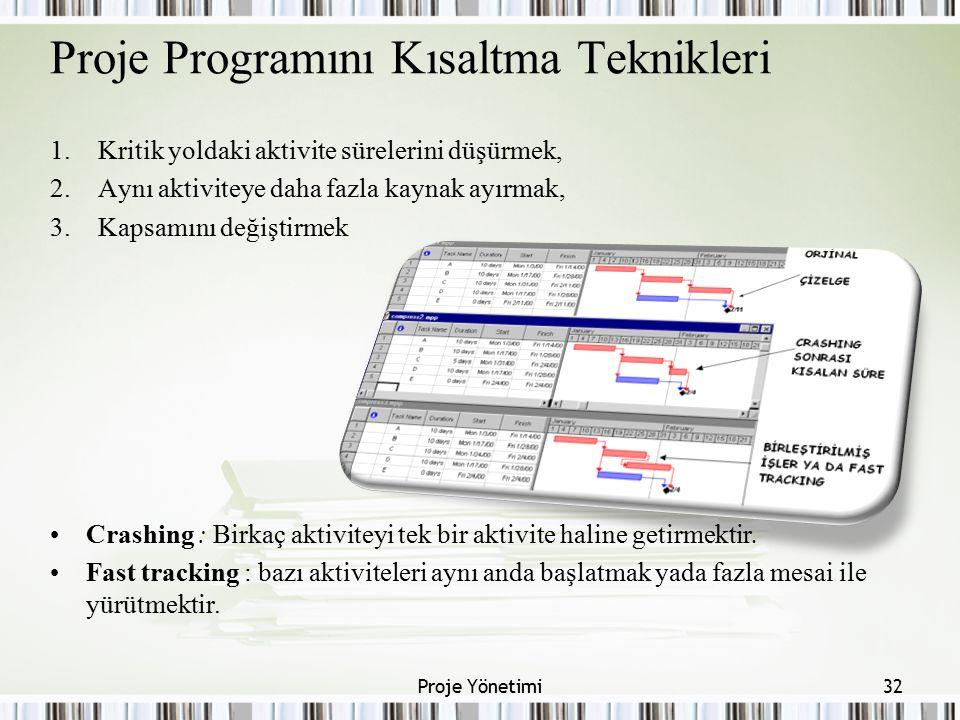 Proje Programını Kısaltma Teknikleri 1.Kritik yoldaki aktivite sürelerini düşürmek, 2.Aynı aktiviteye daha fazla kaynak ayırmak, 3.Kapsamını değiştirm