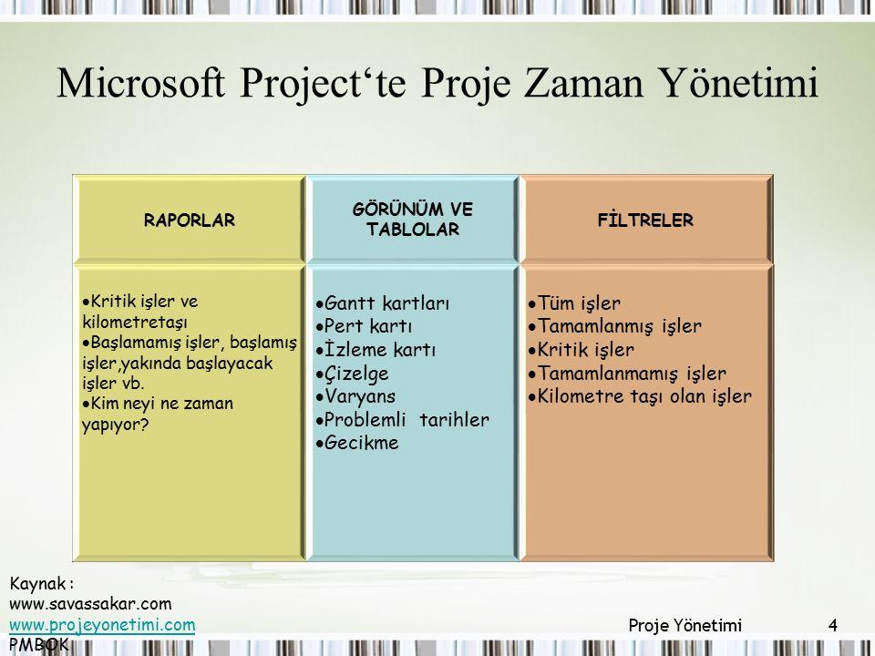 Microsoft Project'te Proje Zaman Yönetimi RAPORLAR GÖRÜNÜM VE TABLOLAR FİLTRELER  Kritik işler ve kilometretaşı  Başlamamış işler, başlamış işler,ya