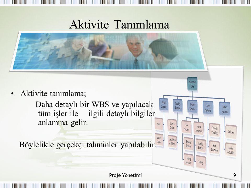 Aktivite Tanımlama Aktivite tanımlama; Daha detaylı bir WBS ve yapılacak tüm işler ile ilgili detaylı bilgiler anlamına gelir. Böylelikle gerçekçi tah