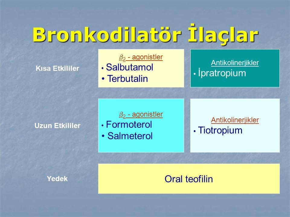 Bronkodilatör İlaçlar Kısa Etkililer  2 - agonistler Salbutamol Terbutalin Antikolinerjikler İpratropium Uzun Etkililer  2 - agonistler Formoterol S