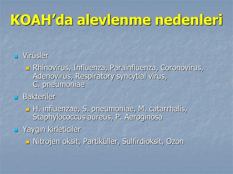 KOAH'da alevlenme nedenleri Virüsler Virüsler Rhinovirus, İnfluenza, Parainfluenza, Coronovirus, Adenovirus, Respiratory syncytial virus, C. pneumonia