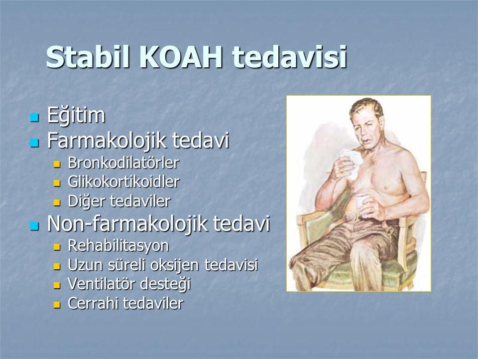 Stabil KOAH tedavisi Eğitim Eğitim Farmakolojik tedavi Farmakolojik tedavi Bronkodilatörler Bronkodilatörler Glikokortikoidler Glikokortikoidler Diğer