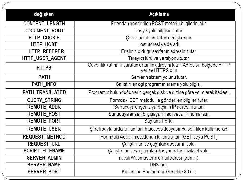 değişkenAçıklama CONTENT_LENGTH Formdan gönderilen POST metodu bilgilerini alır. DOCUMENT_ROOT Dosya yolu bilgisini tutar. HTTP_COOKIE Çerez bilgileri