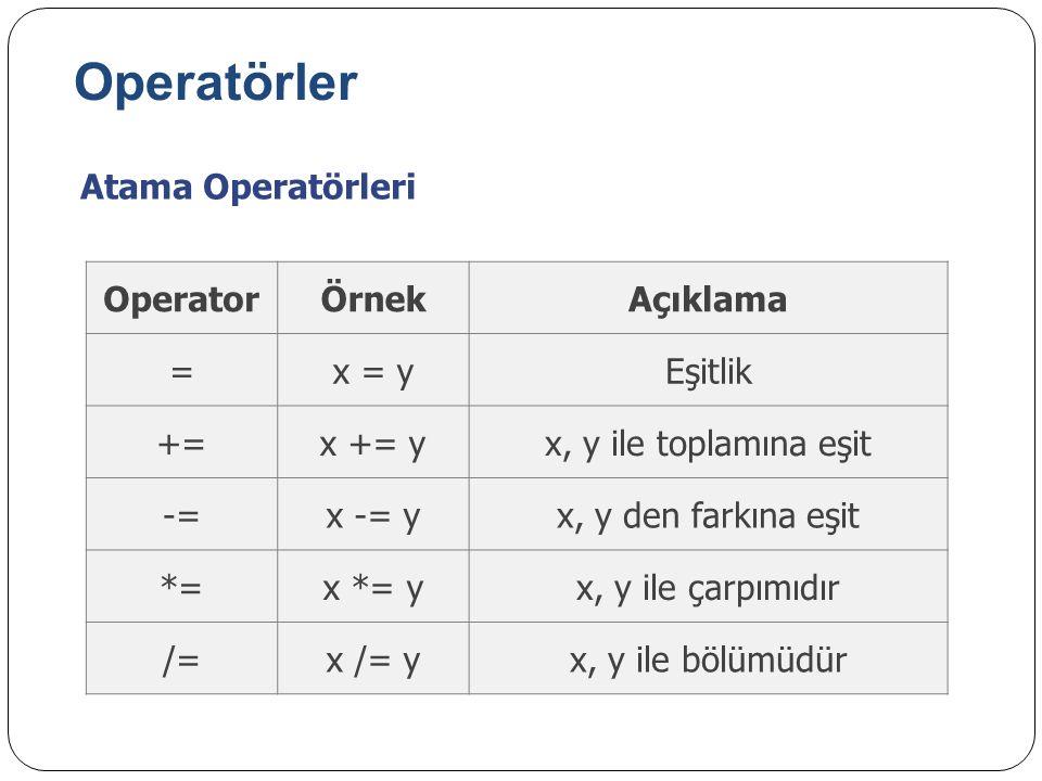 Operatörler Atama Operatörleri OperatorÖrnekAçıklama =x = yEşitlik +=x += yx, y ile toplamına eşit -=x -= yx, y den farkına eşit *=x *= yx, y ile çarp