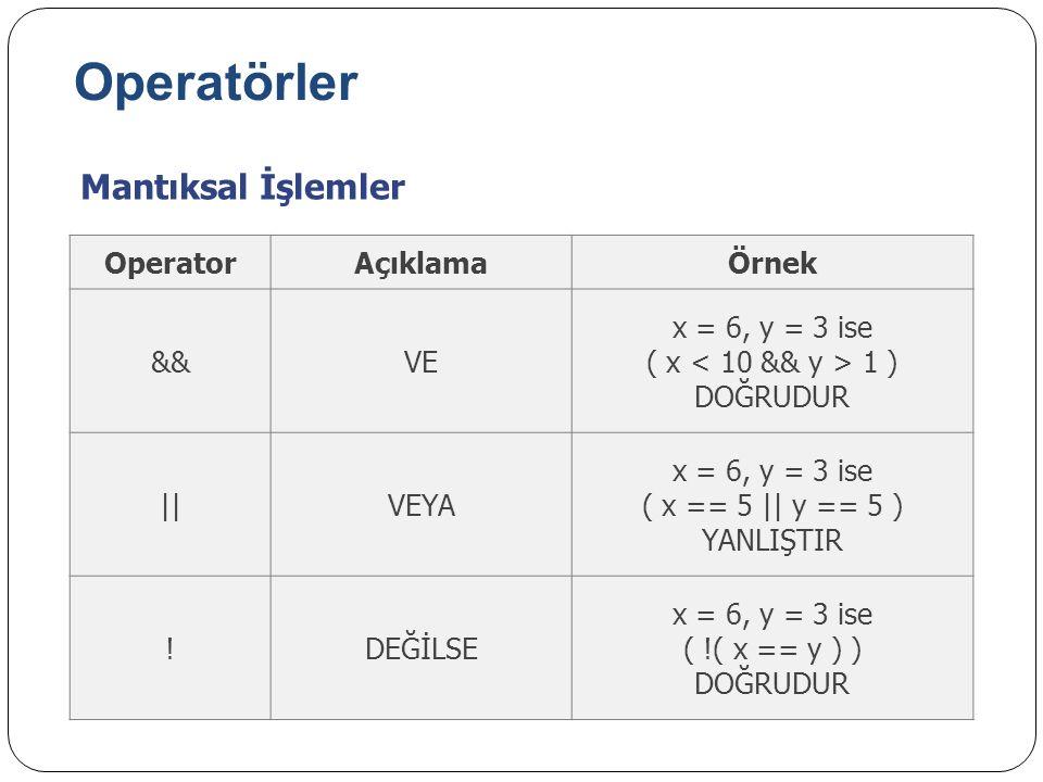Operatörler Mantıksal İşlemler OperatorAçıklamaÖrnek &&VE x = 6, y = 3 ise ( x 1 ) DOĞRUDUR ||VEYA x = 6, y = 3 ise ( x == 5 || y == 5 ) YANLIŞTIR !DE