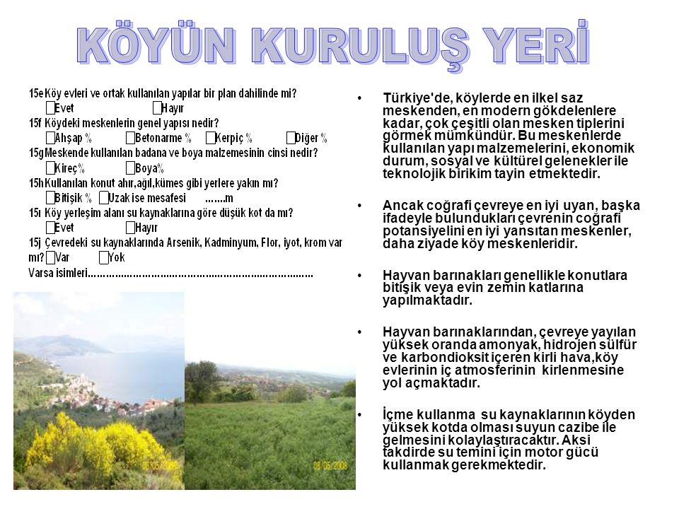 Türkiye de, köylerde en ilkel saz meskenden, en modern gökdelenlere kadar, çok çeşitli olan mesken tiplerini görmek mümkündür.