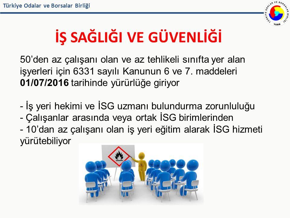 Türkiye Odalar ve Borsalar Birliği İŞ SAĞLIĞI VE GÜVENLİĞİ 50'den az çalışanı olan ve az tehlikeli sınıfta yer alan işyerleri için 6331 sayılı Kanunun 6 ve 7.