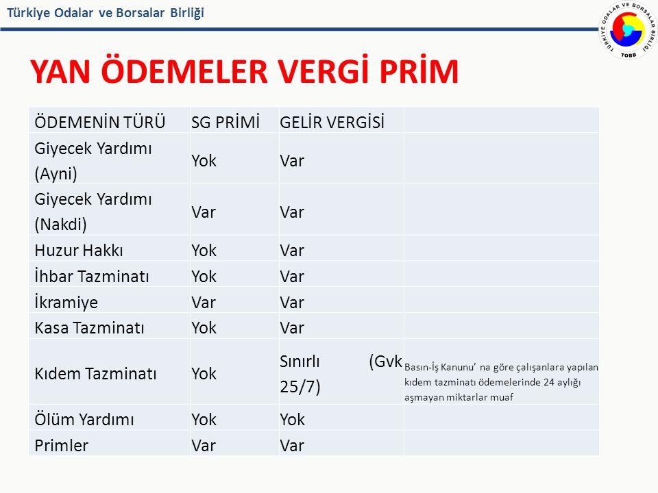 Türkiye Odalar ve Borsalar Birliği YAN ÖDEMELER VERGİ PRİM ÖDEMENİN TÜRÜSG PRİMİGELİR VERGİSİ Giyecek Yardımı (Ayni) YokVar Giyecek Yardımı (Nakdi) Var Huzur HakkıYokVar İhbar TazminatıYokVar İkramiyeVar Kasa TazminatıYokVar Kıdem TazminatıYok Sınırlı (Gvk 25/7) Basın-İş Kanunu' na göre çalışanlara yapılan kıdem tazminatı ödemelerinde 24 aylığı aşmayan miktarlar muaf Ölüm YardımıYok PrimlerVar