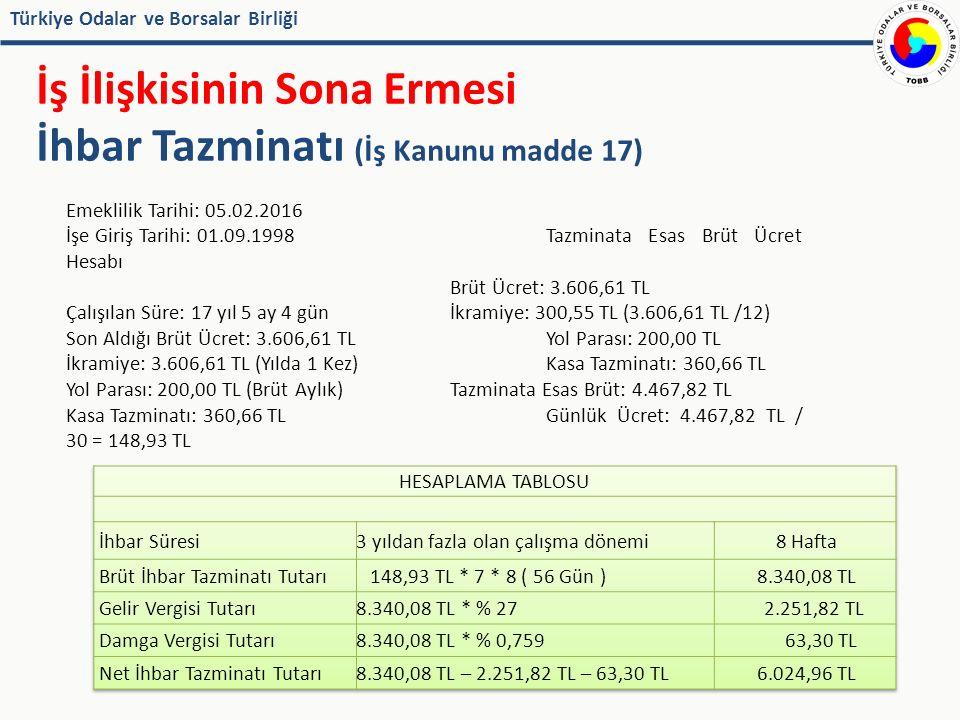 Türkiye Odalar ve Borsalar Birliği İş İlişkisinin Sona Ermesi İhbar Tazminatı (İş Kanunu madde 17) Emeklilik Tarihi: 05.02.2016 İşe Giriş Tarihi: 01.09.1998Tazminata Esas Brüt Ücret Hesabı Brüt Ücret: 3.606,61 TL Çalışılan Süre: 17 yıl 5 ay 4 gün İkramiye: 300,55 TL (3.606,61 TL /12) Son Aldığı Brüt Ücret: 3.606,61 TLYol Parası: 200,00 TL İkramiye: 3.606,61 TL (Yılda 1 Kez)Kasa Tazminatı: 360,66 TL Yol Parası: 200,00 TL (Brüt Aylık)Tazminata Esas Brüt: 4.467,82 TL Kasa Tazminatı: 360,66 TLGünlük Ücret: 4.467,82 TL / 30 = 148,93 TL