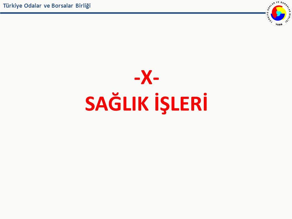 Türkiye Odalar ve Borsalar Birliği -X- SAĞLIK İŞLERİ