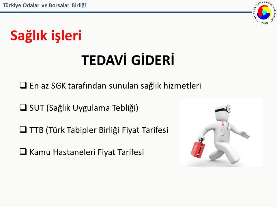 Türkiye Odalar ve Borsalar Birliği Sağlık işleri TEDAVİ GİDERİ  En az SGK tarafından sunulan sağlık hizmetleri  SUT (Sağlık Uygulama Tebliği)  TTB (Türk Tabipler Birliği Fiyat Tarifesi  Kamu Hastaneleri Fiyat Tarifesi