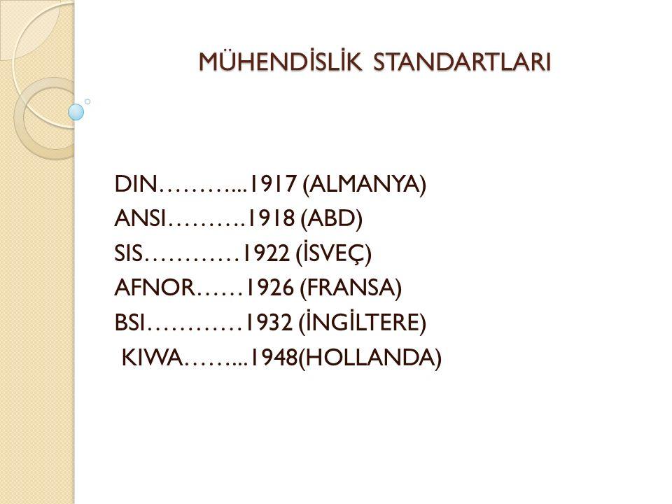 MÜHEND İ SL İ K STANDARTLARI CENELEC 1973 YILINDA KURULMUŞTUR.