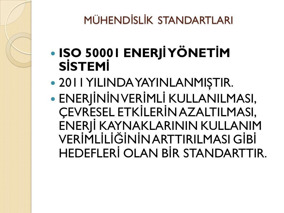 ISO 50001 ENERJ İ YÖNET İ M S İ STEM İ 2011 YILINDA YAYINLANMIŞTIR.