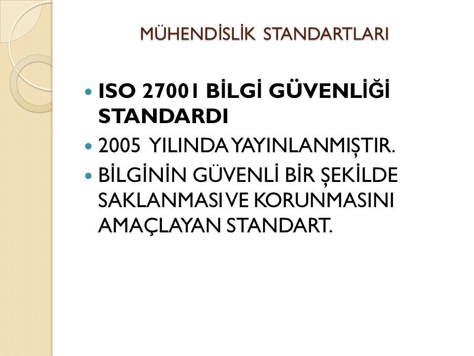 ISO 27001 B İ LG İ GÜVENL İĞİ STANDARDI 2005 YILINDA YAYINLANMIŞTIR.