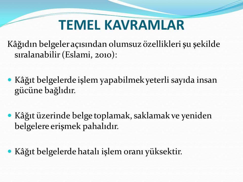 TEMEL KAVRAMLAR Kâğıdın belgeler açısından olumsuz özellikleri şu şekilde sıralanabilir (Eslami, 2010): Kâğıt belgelerde işlem yapabilmek yeterli sayıda insan gücüne bağlıdır.
