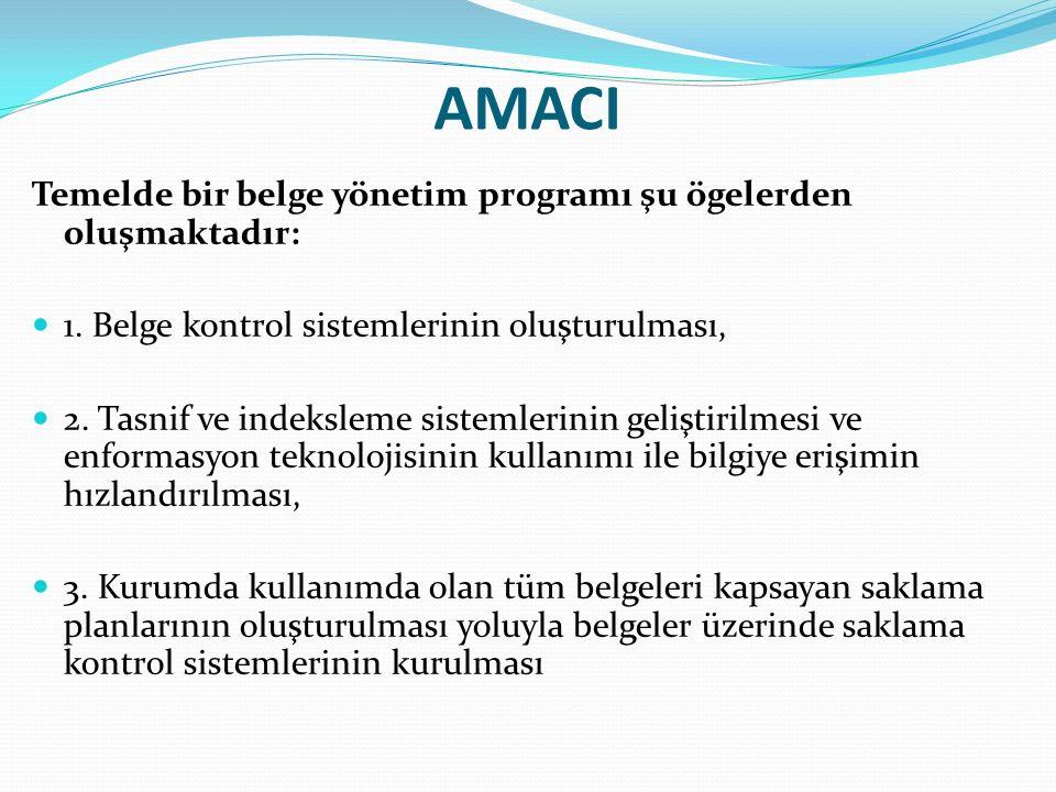 AMACI Temelde bir belge yönetim programı şu ögelerden oluşmaktadır: 1.