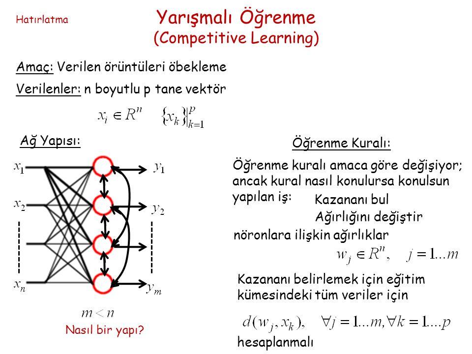 Özdüzenlemeli Ağ (Self-Organizing Map- Kohonen ) Amaç: n boyutlu bir işareti bir veya iki boyutlu ayrık bir dönüşüme çevirmek Verilenler: n boyutlu p tane vektör Ağ Yapısı: http://www.sis.pitt.edu/~ssyn/som/kohonen1.gif Öğrenme Kuralı: 1.