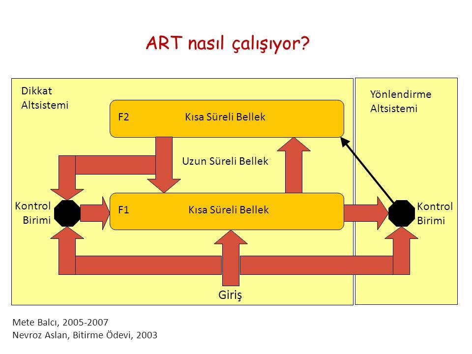 Giriş Dikkat Altsistemi Yönlendirme Altsistemi Kısa Süreli Bellek Uzun Süreli Bellek Kontrol Birimi Kontrol Birimi F1 F2 ART nasıl çalışıyor? Mete Bal