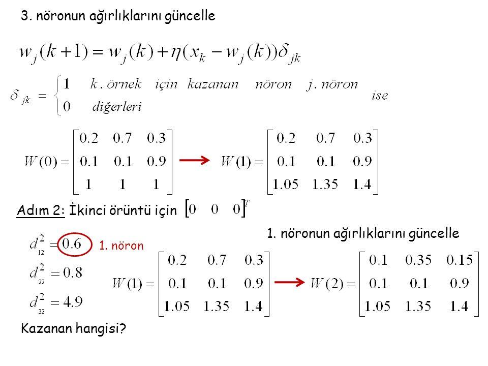 Adım 2: İkinci örüntü için Kazanan hangisi? 3. nöronun ağırlıklarını güncelle diğerleri 1. nöron 1. nöronun ağırlıklarını güncelle