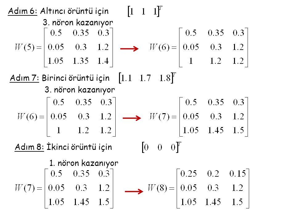 Adım 9: Üçüncü örüntü için 2.nöron kazanıyor Adım 10: Dördüncü örüntü için 1.