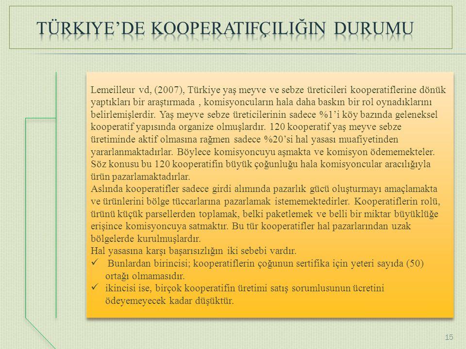 Lemeilleur vd, (2007), Türkiye yaş meyve ve sebze üreticileri kooperatiflerine dönük yaptıkları bir araştırmada, komisyoncuların hala daha baskın bir rol oynadıklarını belirlemişlerdir.