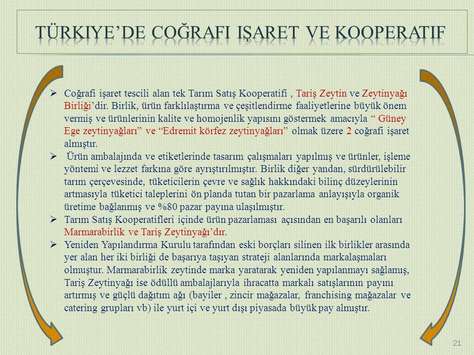  Coğrafi işaret tescili alan tek Tarım Satış Kooperatifi, Tariş Zeytin ve Zeytinyağı Birliği'dir.