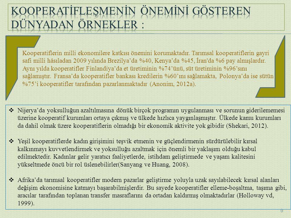 Türkiye'de son yıllarda e-ticaretin kullanımı ve desteklenmesinde artışlar söz konusudur.