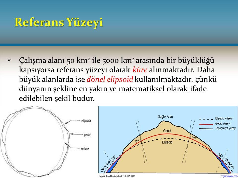 Referans Yüzeyi  Çalışma alanı 50 km 2 ile 5000 km 2 arasında bir büyüklüğü kapsıyorsa referans yüzeyi olarak küre alınmaktadır. Daha büyük alanlarda