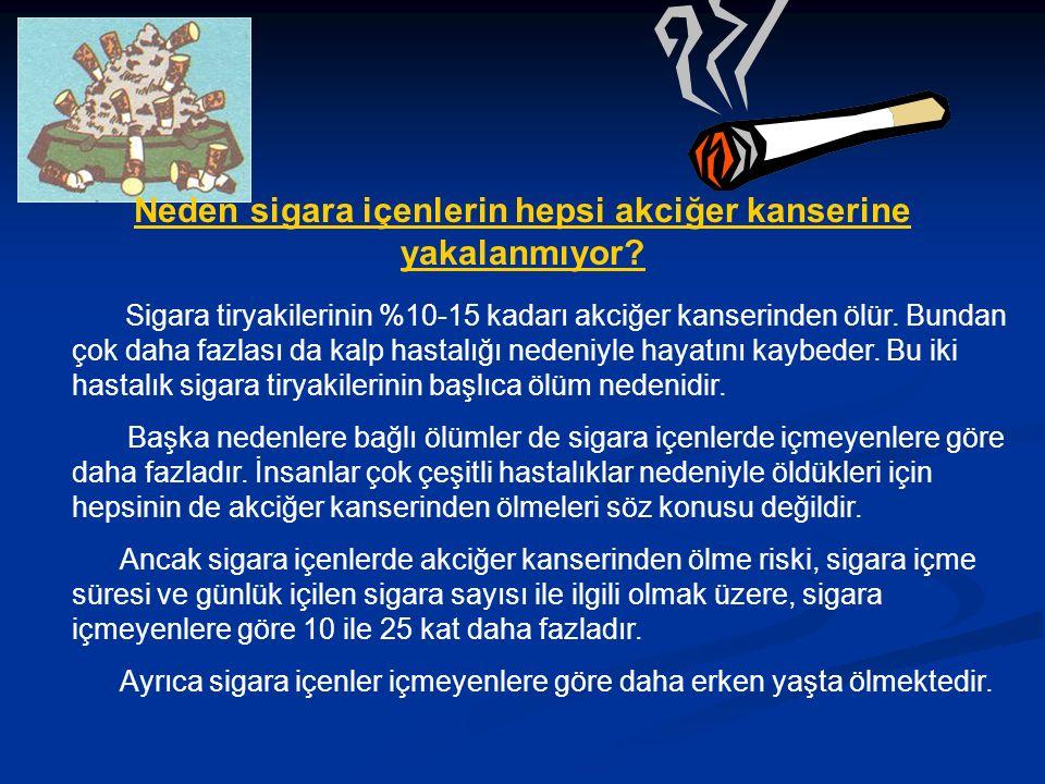 Neden sigara içenlerin hepsi akciğer kanserine yakalanmıyor.