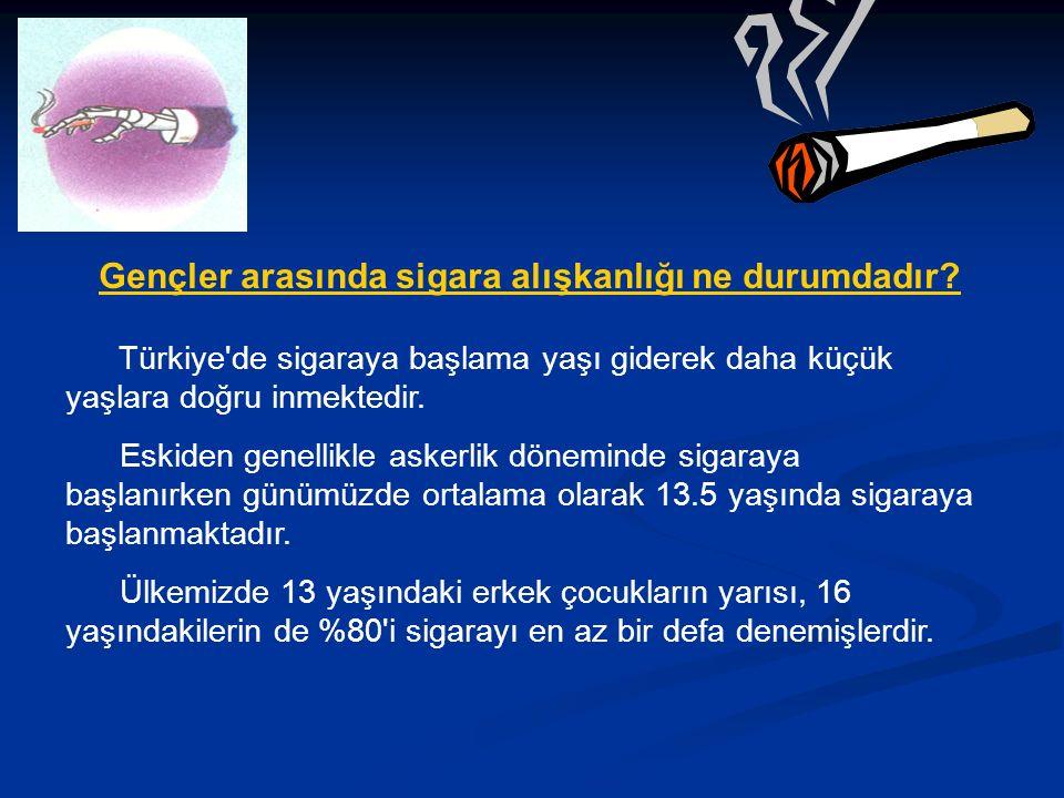Gençler arasında sigara alışkanlığı ne durumdadır.
