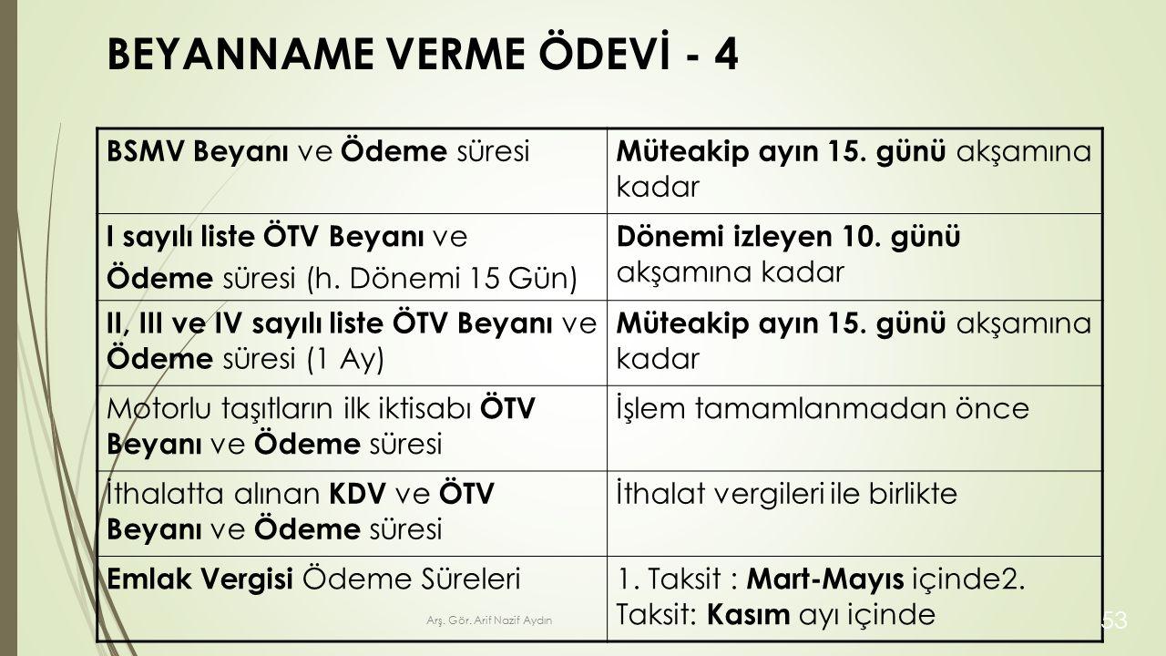 BEYANNAME VERME ÖDEVİ - 4 BSMV Beyanı ve Ödeme süresi Müteakip ayın 15.
