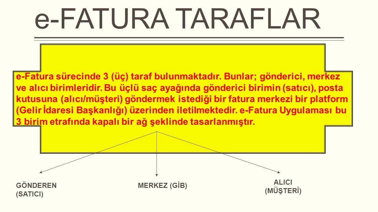 e-FATURA TARAFLAR e-Fatura sürecinde 3 (üç) taraf bulunmaktadır. Bunlar; gönderici, merkez ve alıcı birimleridir. Bu üçlü saç ayağında gönderici biri