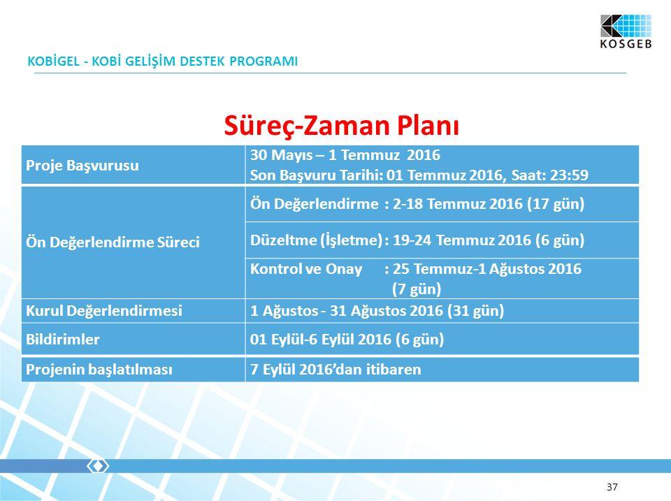 Süreç-Zaman Planı KOBİGEL - KOBİ GELİŞİM DESTEK PROGRAMI 37 Proje Başvurusu 30 Mayıs – 1 Temmuz 2016 Son Başvuru Tarihi: 01 Temmuz 2016, Saat: 23:59 Ön Değerlendirme Süreci Ön Değerlendirme: 2-18 Temmuz 2016 (17 gün) Düzeltme (İşletme): 19-24 Temmuz 2016 (6 gün) Kontrol ve Onay: 25 Temmuz-1 Ağustos 2016 (7 gün) Kurul Değerlendirmesi1 Ağustos - 31 Ağustos 2016 (31 gün) Bildirimler01 Eylül-6 Eylül 2016 (6 gün) Projenin başlatılması7 Eylül 2016'dan itibaren